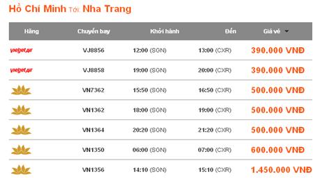 Vé máy bay Sài Gòn Nha Trang 2 chiều