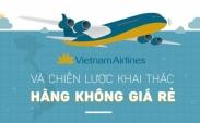 Vietnam Airlines tiên phong kết nối Sài Gòn Vân Đồn Quảng Ninh Vietnam Airlines tiên phong kết nối Sài Gòn Vân Đồn